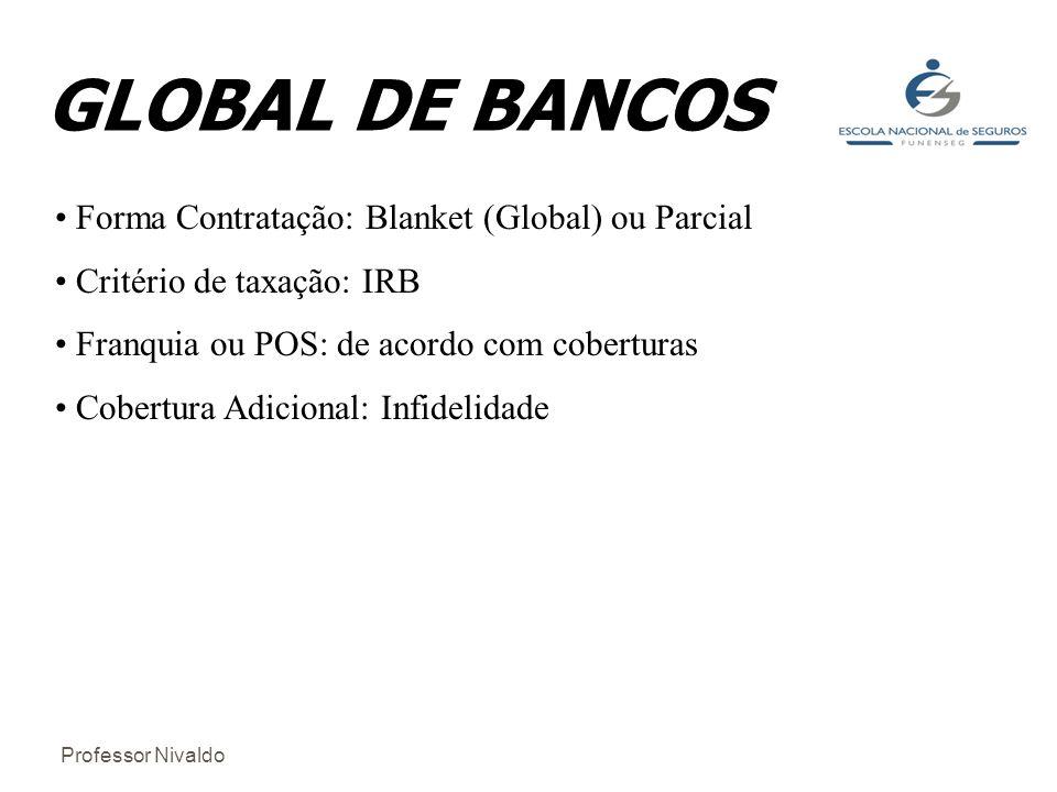 GLOBAL DE BANCOS Forma Contratação: Blanket (Global) ou Parcial