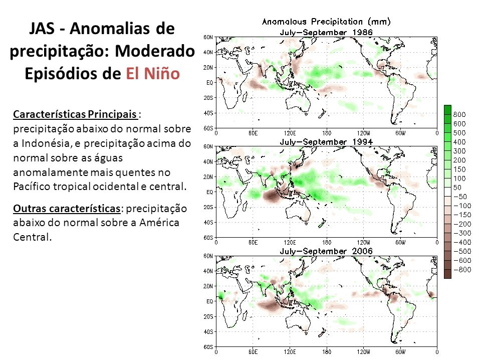 JAS - Anomalias de precipitação: Moderado Episódios de El Niño