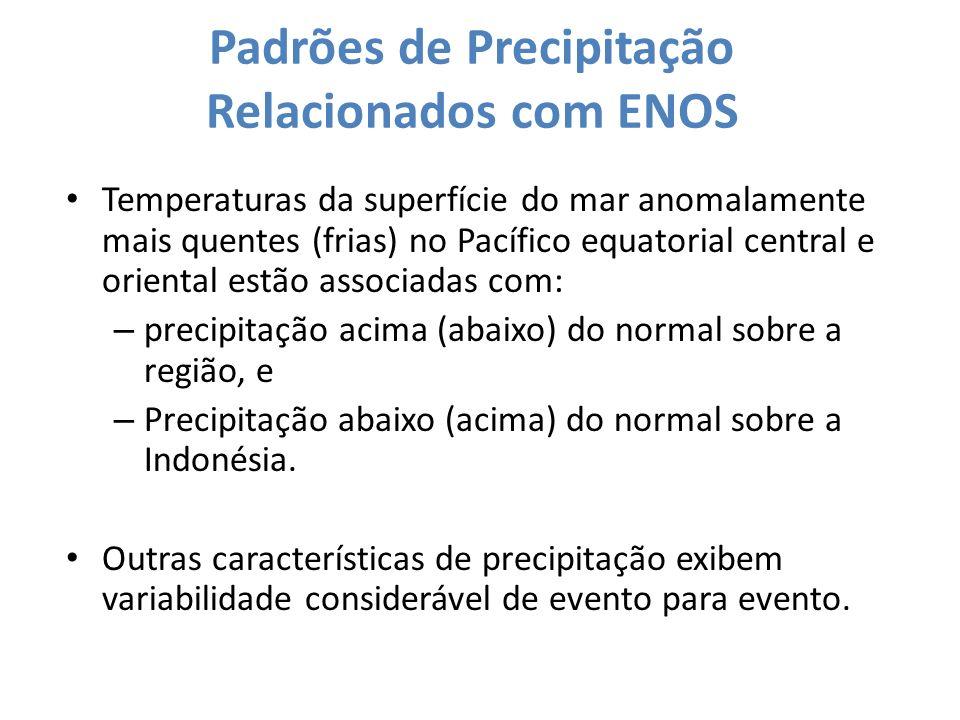 Padrões de Precipitação Relacionados com ENOS