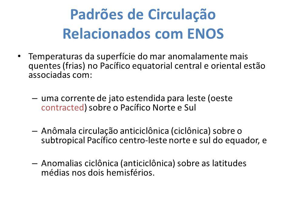 Padrões de Circulação Relacionados com ENOS