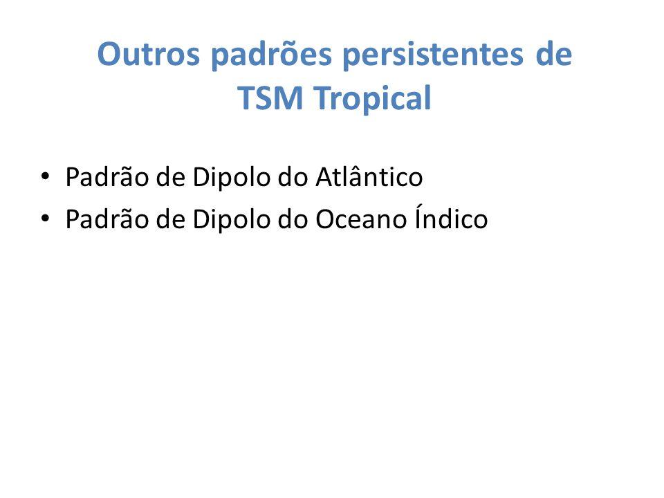 Outros padrões persistentes de TSM Tropical