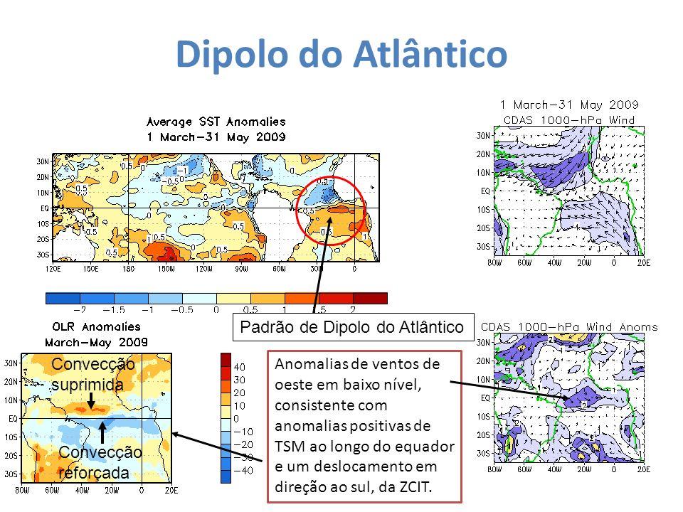 Dipolo do Atlântico Padrão de Dipolo do Atlântico Convecção suprimida