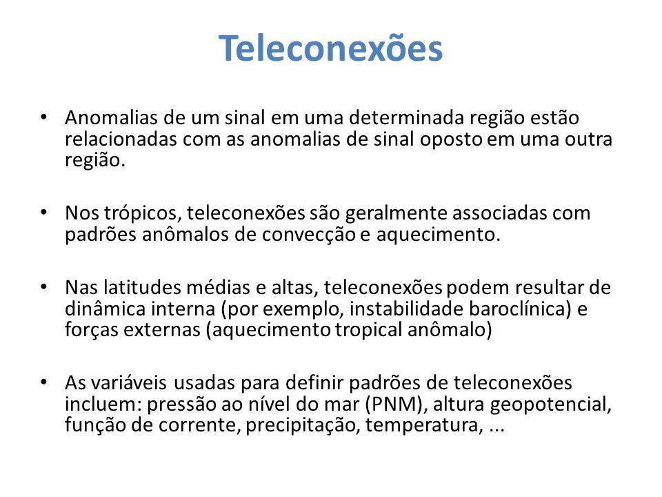Teleconexões Anomalias de um sinal em uma determinada região estão relacionadas com as anomalias de sinal oposto em uma outra região.