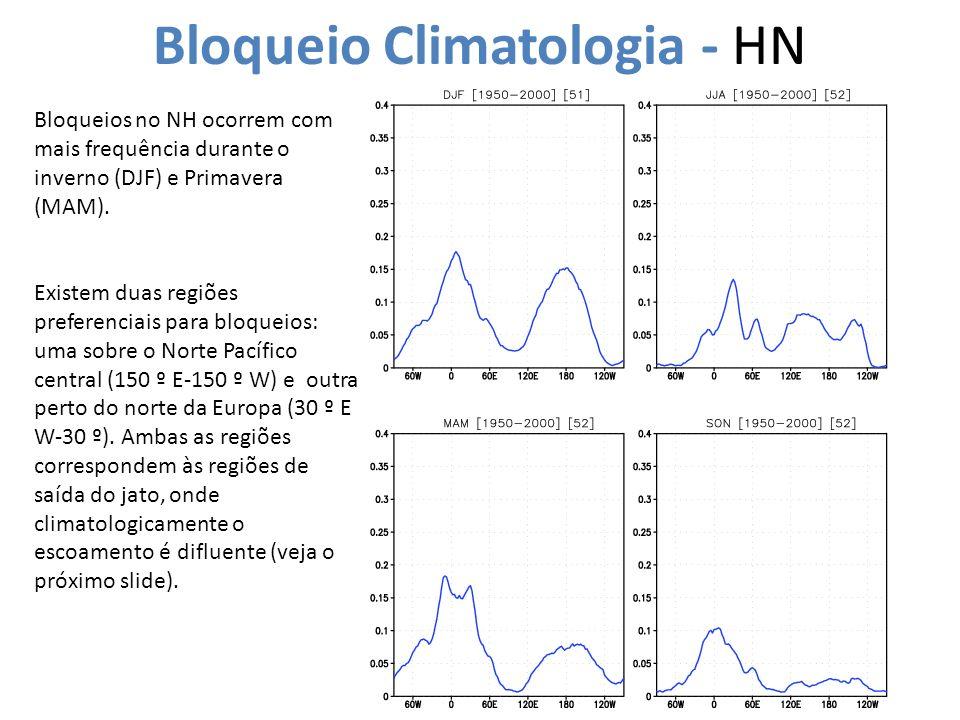 Bloqueio Climatologia - HN