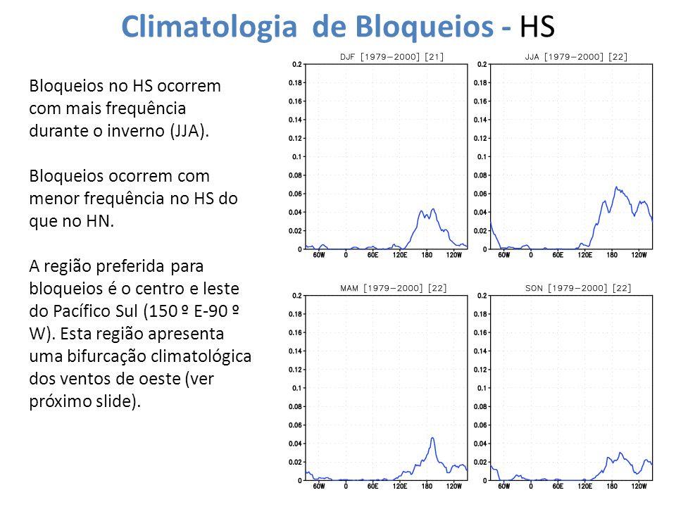Climatologia de Bloqueios - HS