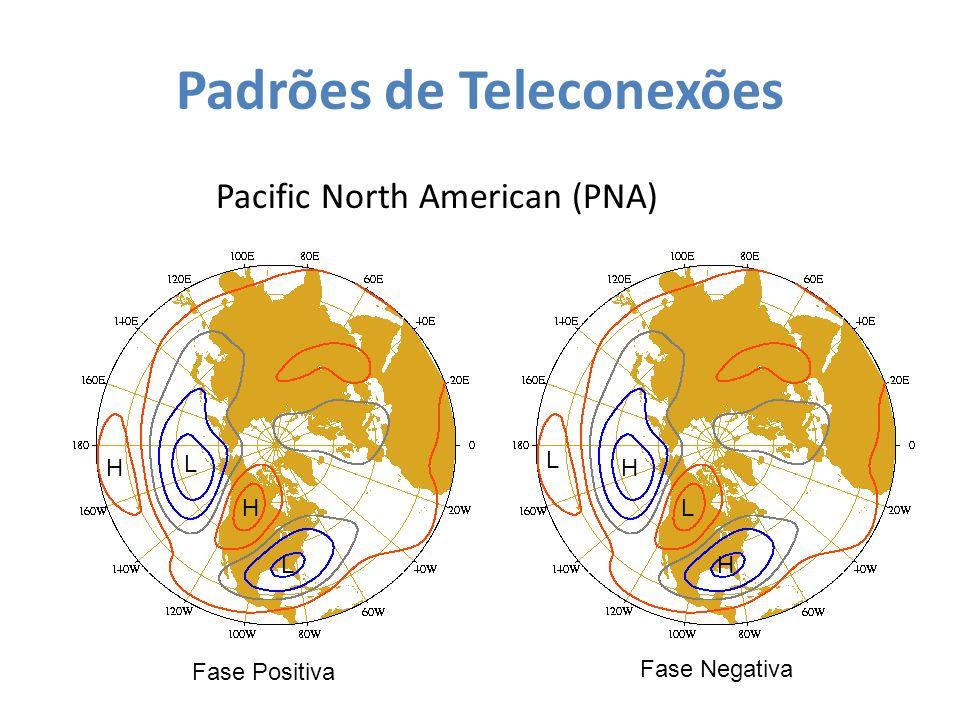 Padrões de Teleconexões