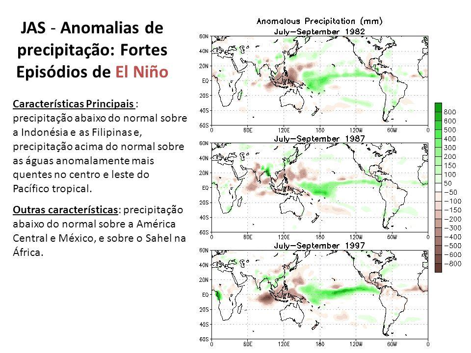 JAS - Anomalias de precipitação: Fortes Episódios de El Niño