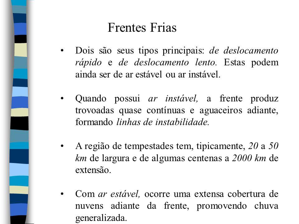 Frentes Frias Dois são seus tipos principais: de deslocamento rápido e de deslocamento lento. Estas podem ainda ser de ar estável ou ar instável.