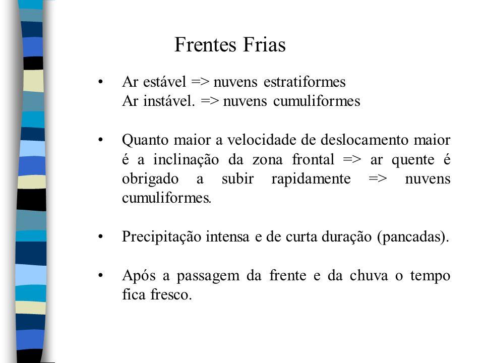 Frentes Frias Ar estável => nuvens estratiformes