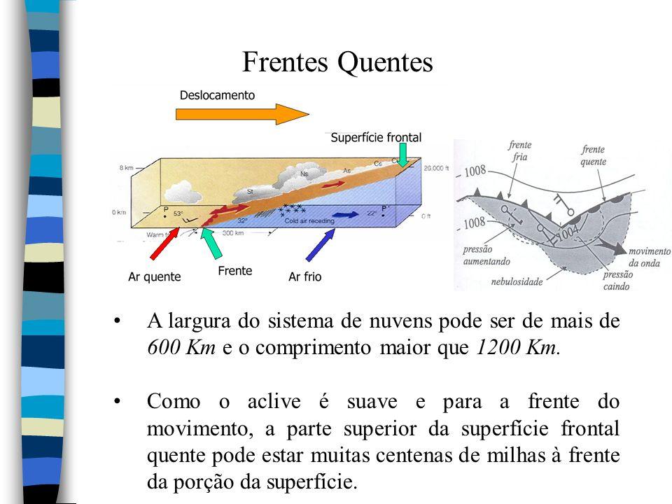 Frentes Quentes A largura do sistema de nuvens pode ser de mais de 600 Km e o comprimento maior que 1200 Km.