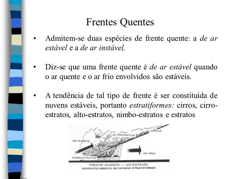 Frentes Quentes Admitem-se duas espécies de frente quente: a de ar estável e a de ar instável.