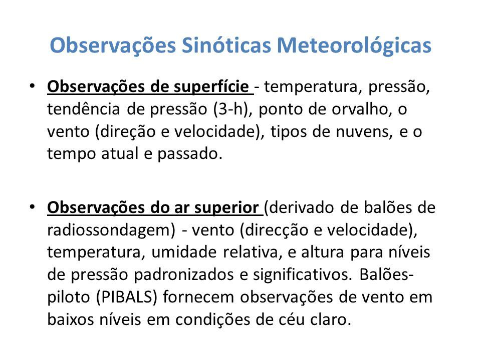 Observações Sinóticas Meteorológicas