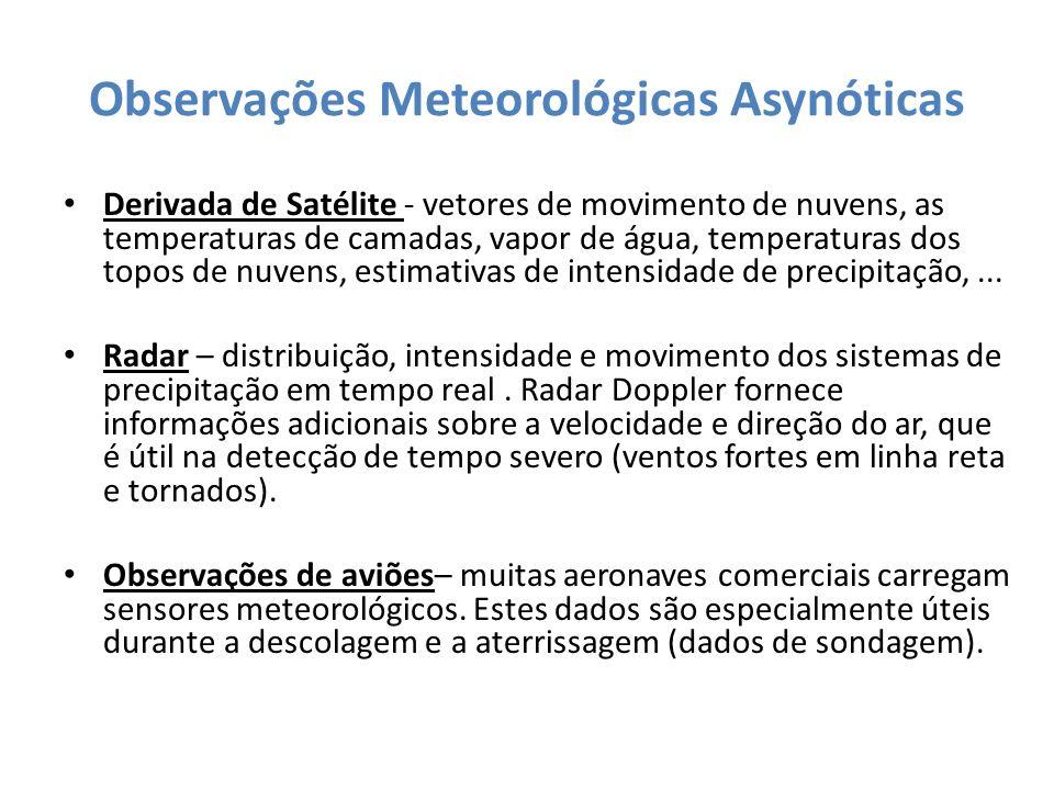 Observações Meteorológicas Asynóticas