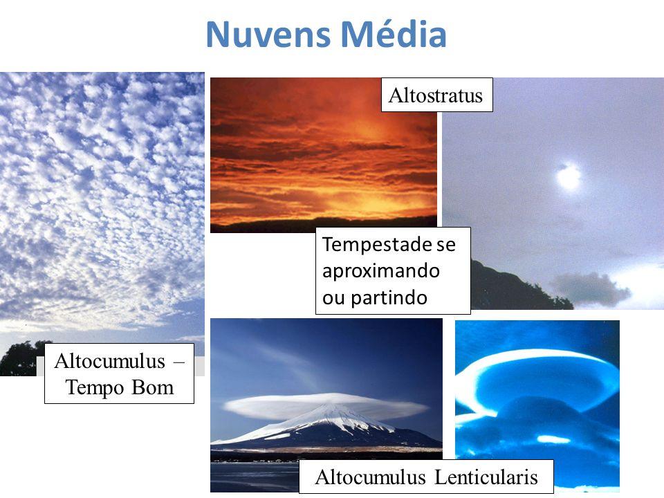Nuvens Média Altostratus Tempestade se aproximando ou partindo