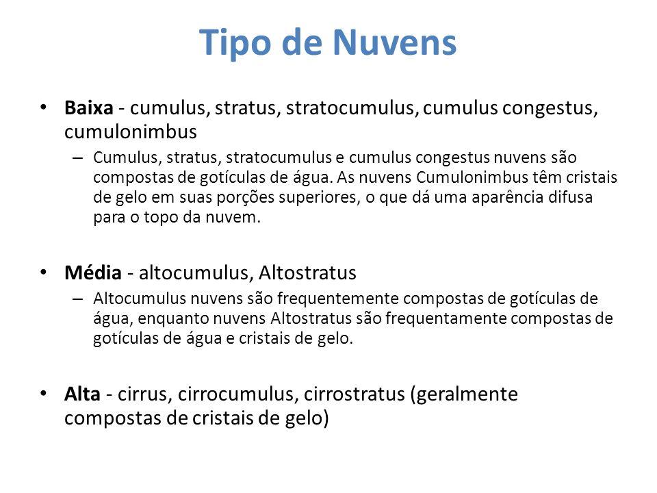 Tipo de Nuvens Baixa - cumulus, stratus, stratocumulus, cumulus congestus, cumulonimbus.