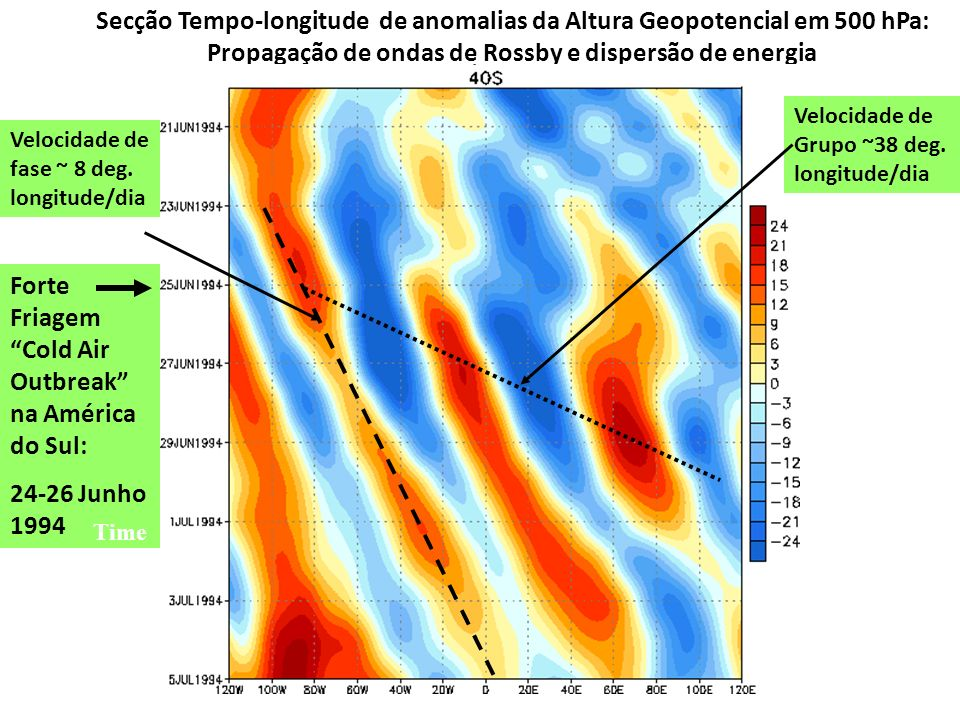 Forte Friagem Cold Air Outbreak na América do Sul: