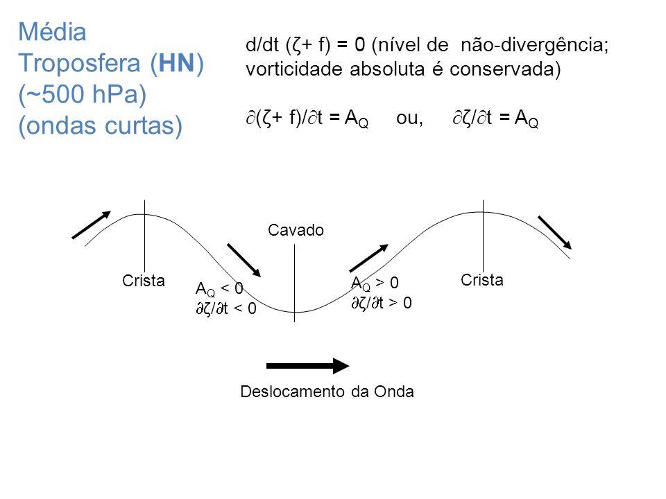 Média Troposfera (HN) (~500 hPa) (ondas curtas)
