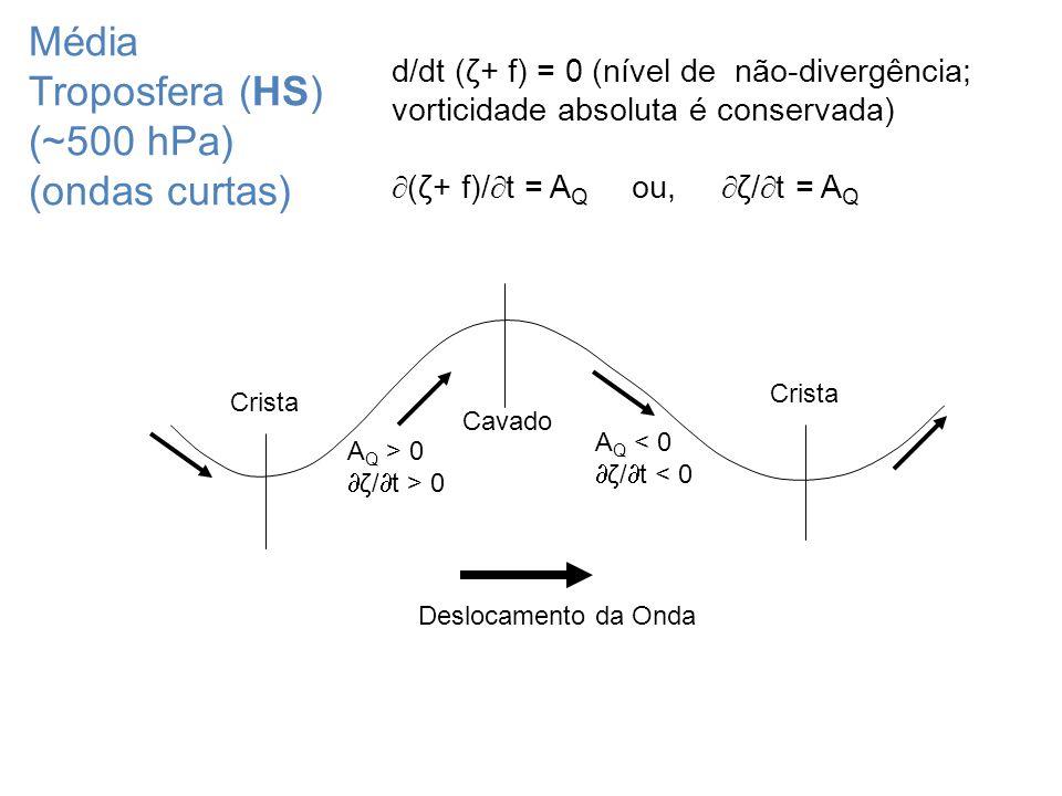 Média Troposfera (HS) (~500 hPa) (ondas curtas)