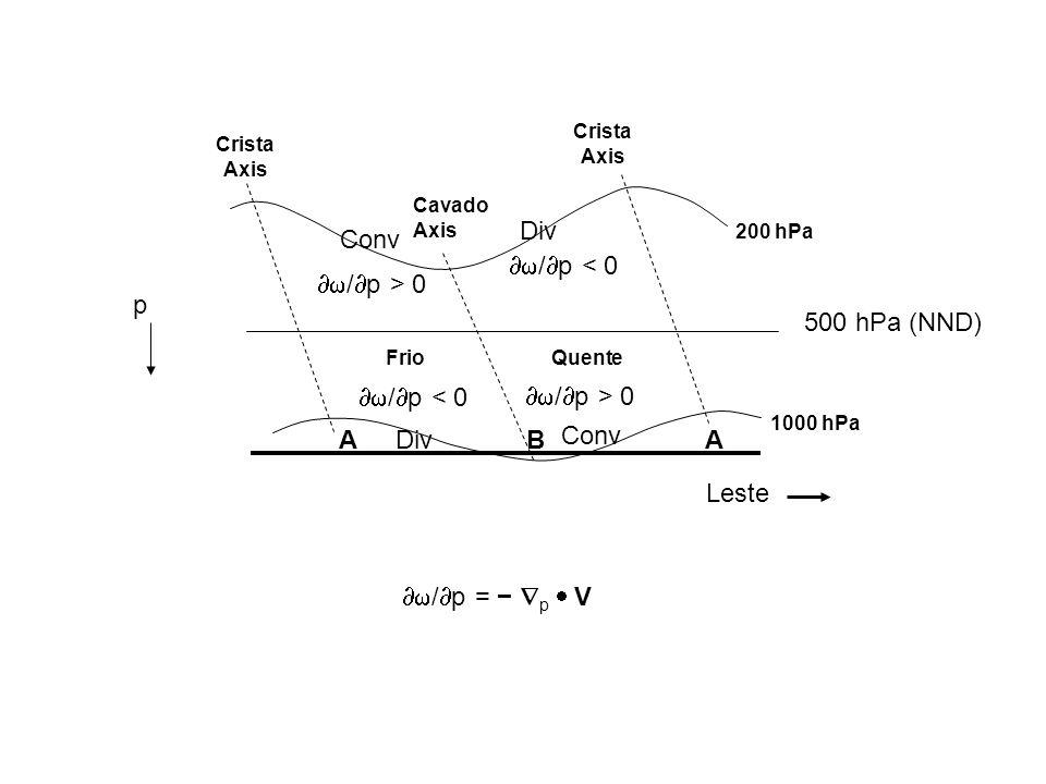 /p < 0 /p > 0 B A Leste Conv Div 500 hPa (NND) p