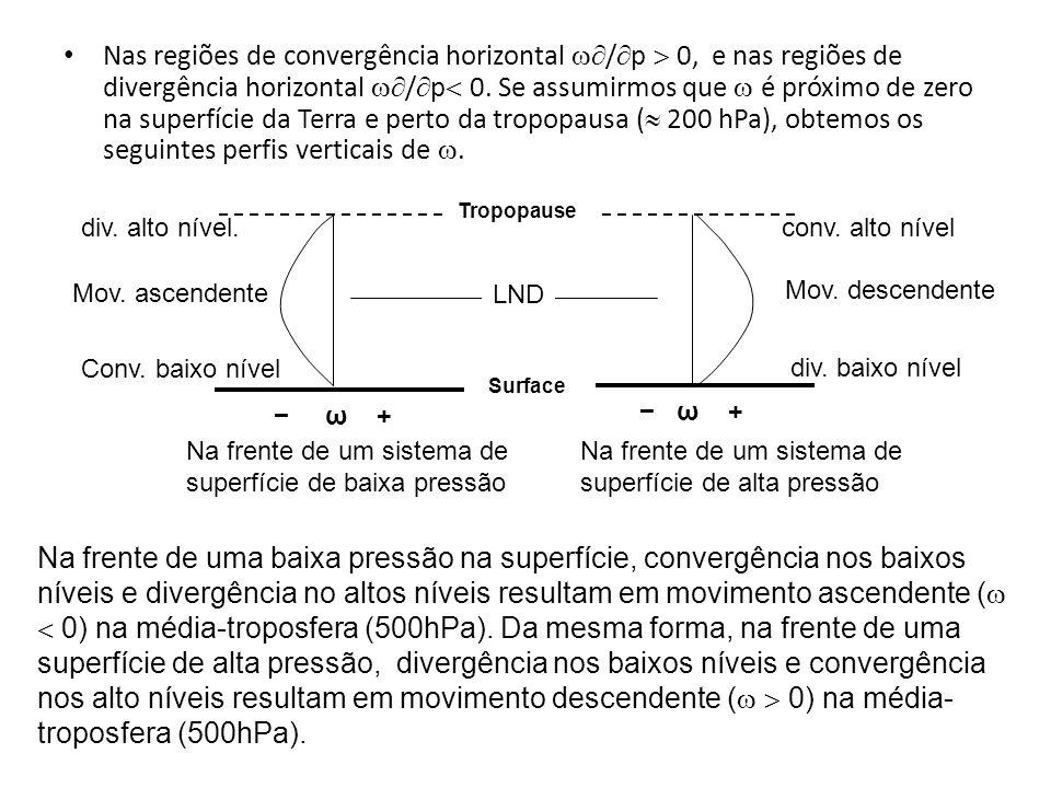 Nas regiões de convergência horizontal /p  0, e nas regiões de divergência horizontal /p 0. Se assumirmos que  é próximo de zero na superfície da Terra e perto da tropopausa ( 200 hPa), obtemos os seguintes perfis verticais de .