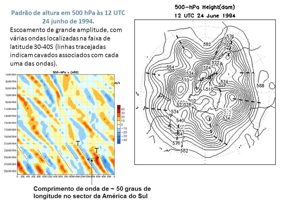 Padrão de altura em 500 hPa às 12 UTC 24 junho de 1994.