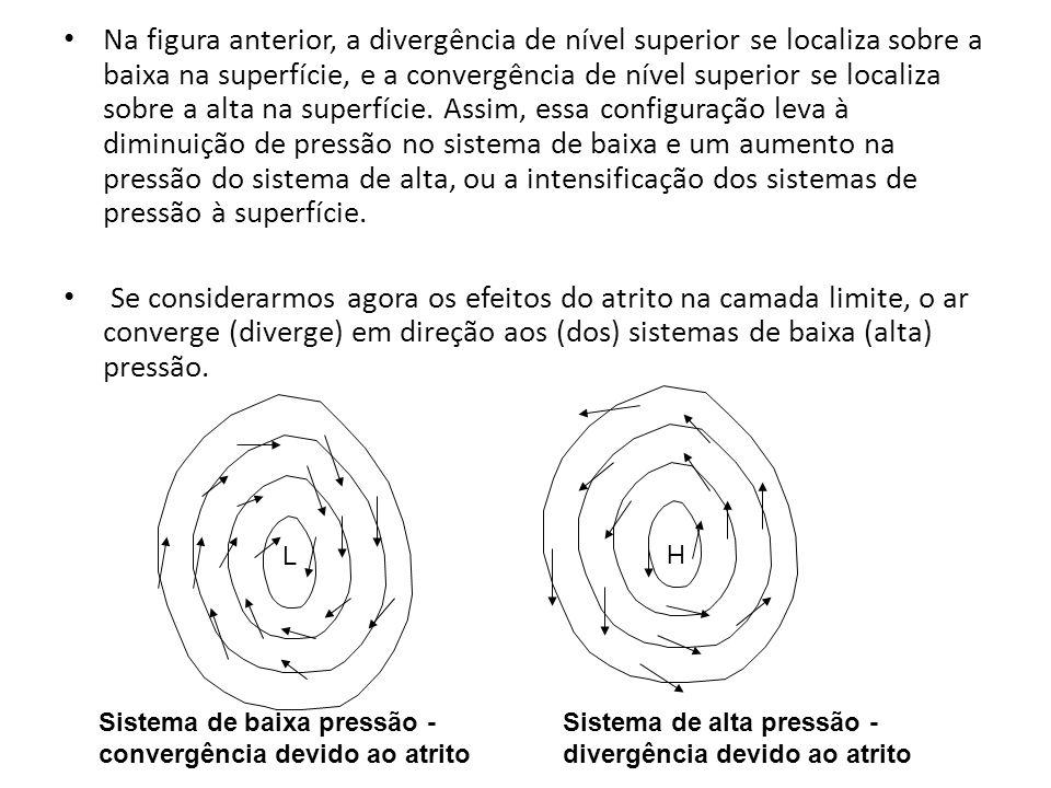 Na figura anterior, a divergência de nível superior se localiza sobre a baixa na superfície, e a convergência de nível superior se localiza sobre a alta na superfície. Assim, essa configuração leva à diminuição de pressão no sistema de baixa e um aumento na pressão do sistema de alta, ou a intensificação dos sistemas de pressão à superfície.