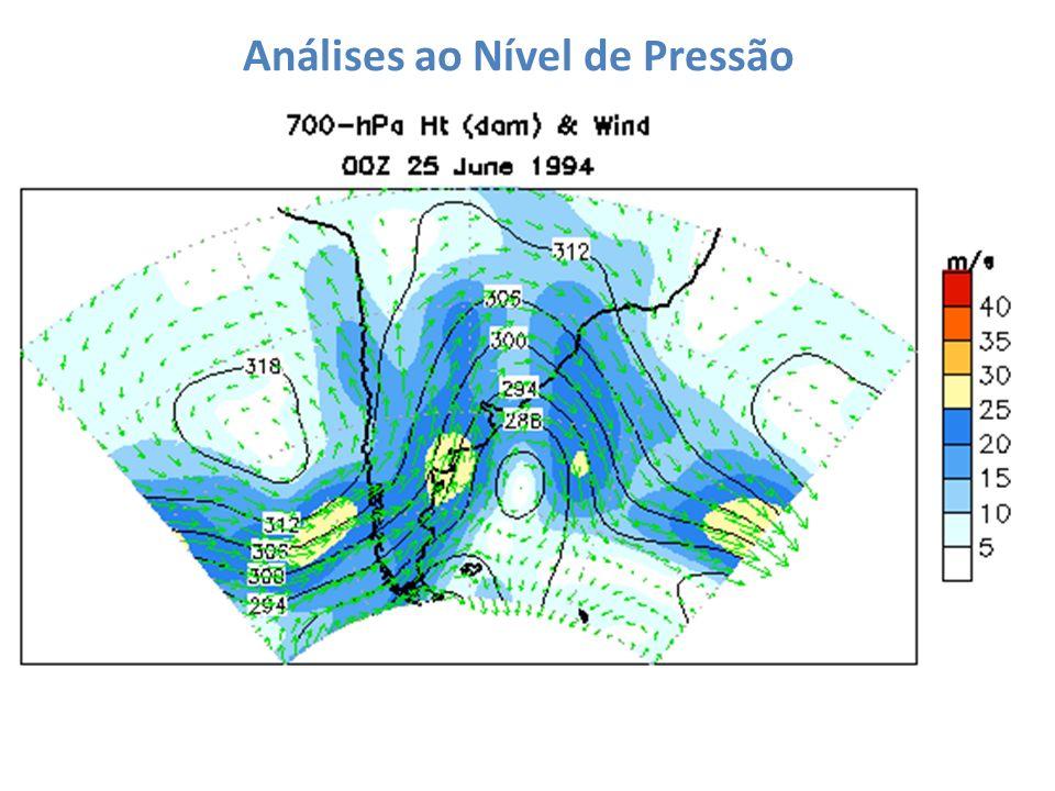 Análises ao Nível de Pressão