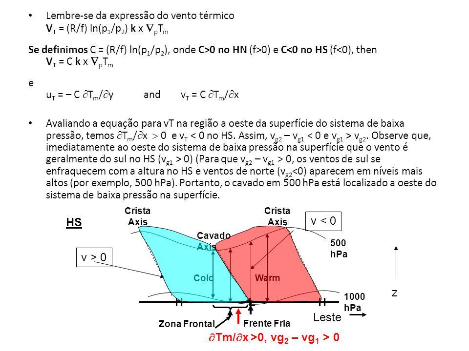 Tm/x >0, vg2 – vg1 > 0 HS