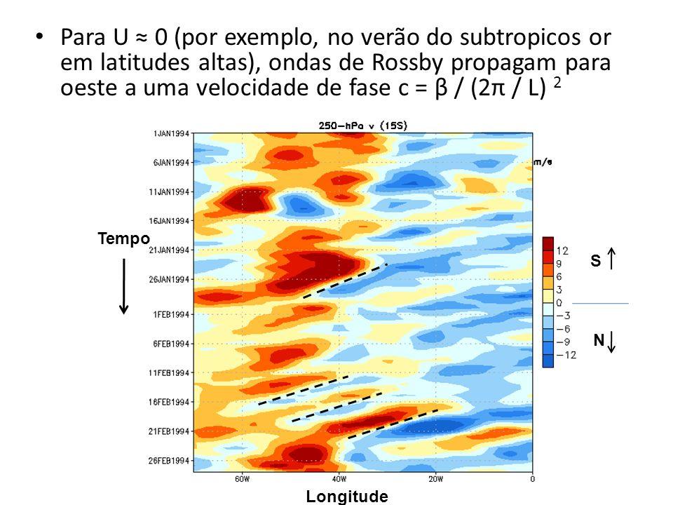 Para U ≈ 0 (por exemplo, no verão do subtropicos or em latitudes altas), ondas de Rossby propagam para oeste a uma velocidade de fase c = β / (2π / L) 2
