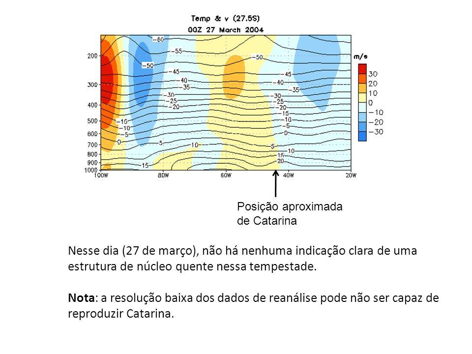 Posição aproximada de Catarina