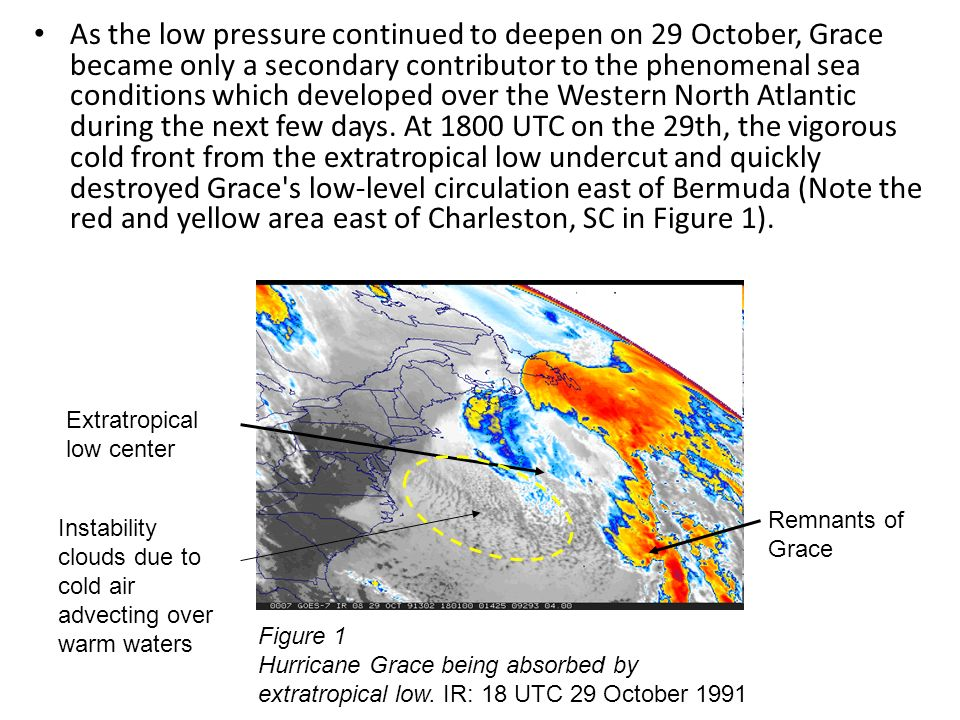 As the low pressure continued to deepen on 29 October, Grace became only a secondary contributor to the phenomenal sea conditions which developed over the Western North Atlantic during the next few days. At 1800 UTC on the 29th, the vigorous cold front from the extratropical low undercut and quickly destroyed Grace s low-level circulation east of Bermuda (Note the red and yellow area east of Charleston, SC in Figure 1).
