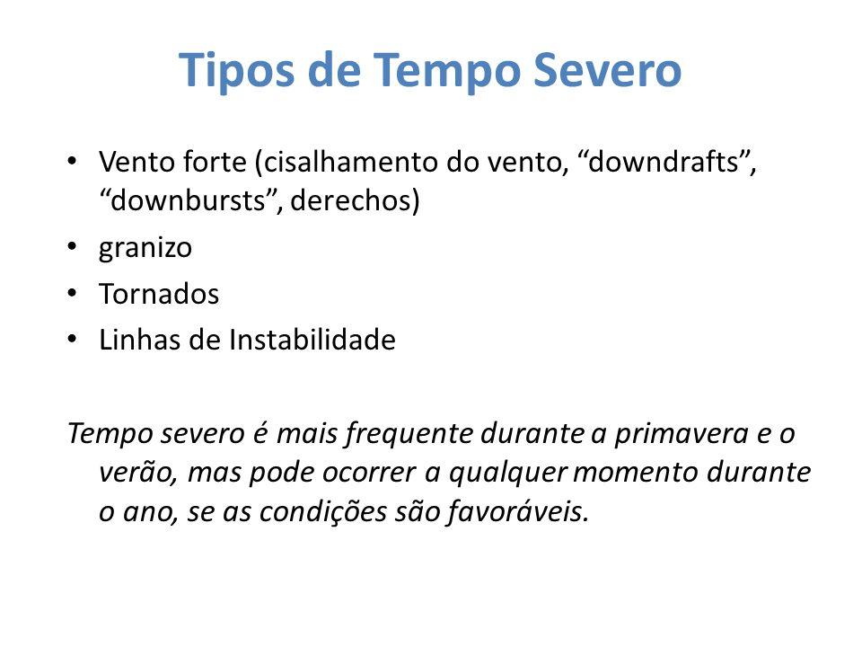 Tipos de Tempo Severo Vento forte (cisalhamento do vento, downdrafts , downbursts , derechos) granizo.