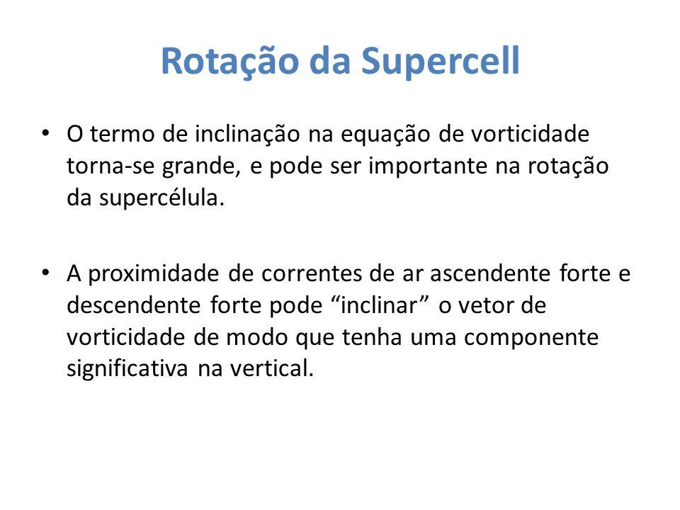 Rotação da Supercell O termo de inclinação na equação de vorticidade torna-se grande, e pode ser importante na rotação da supercélula.