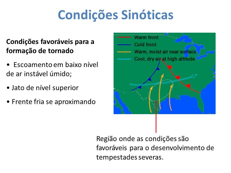 Condições Sinóticas Condições favoráveis para a formação de tornado