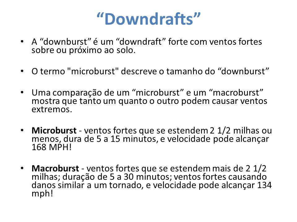 Downdrafts A downburst é um downdraft forte com ventos fortes sobre ou próximo ao solo. O termo microburst descreve o tamanho do downburst