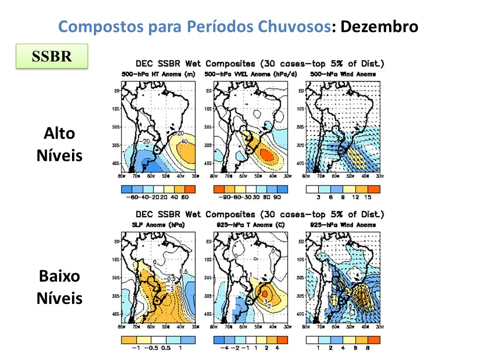 Compostos para Períodos Chuvosos: Dezembro