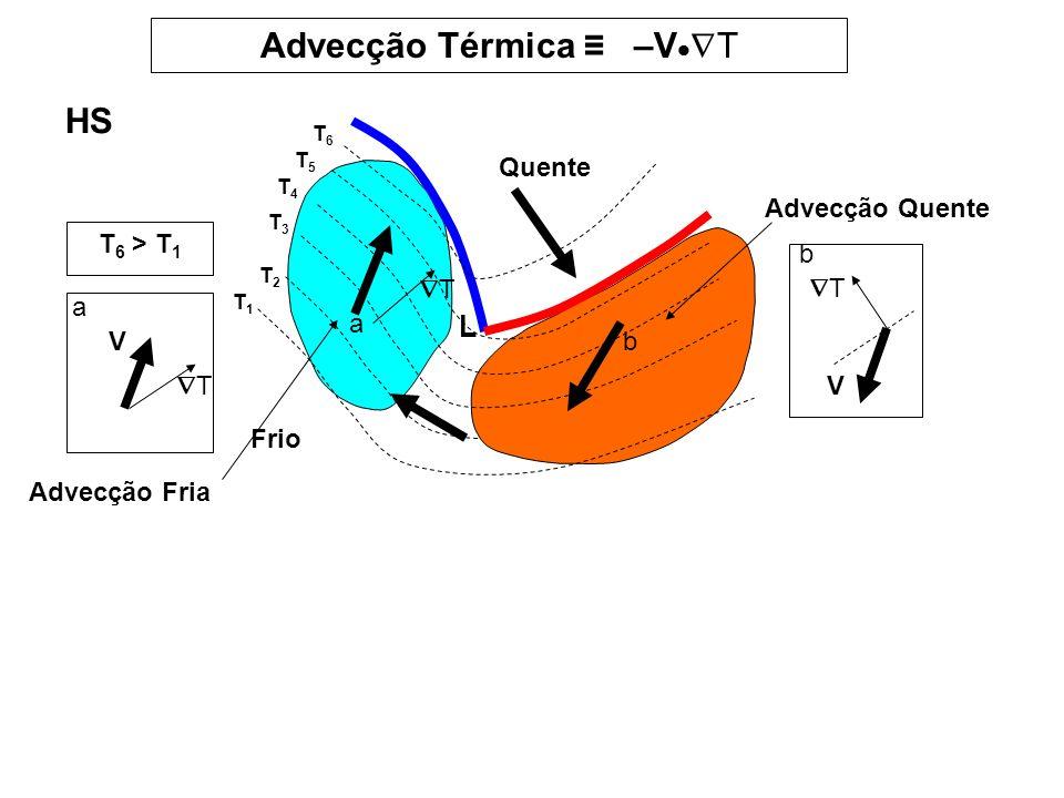 Advecção Térmica ≡ –VT