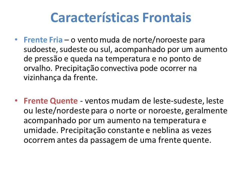 Características Frontais