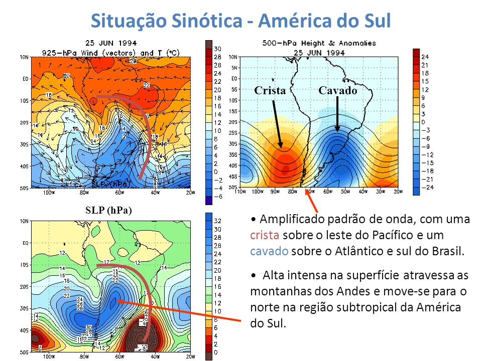 Situação Sinótica - América do Sul