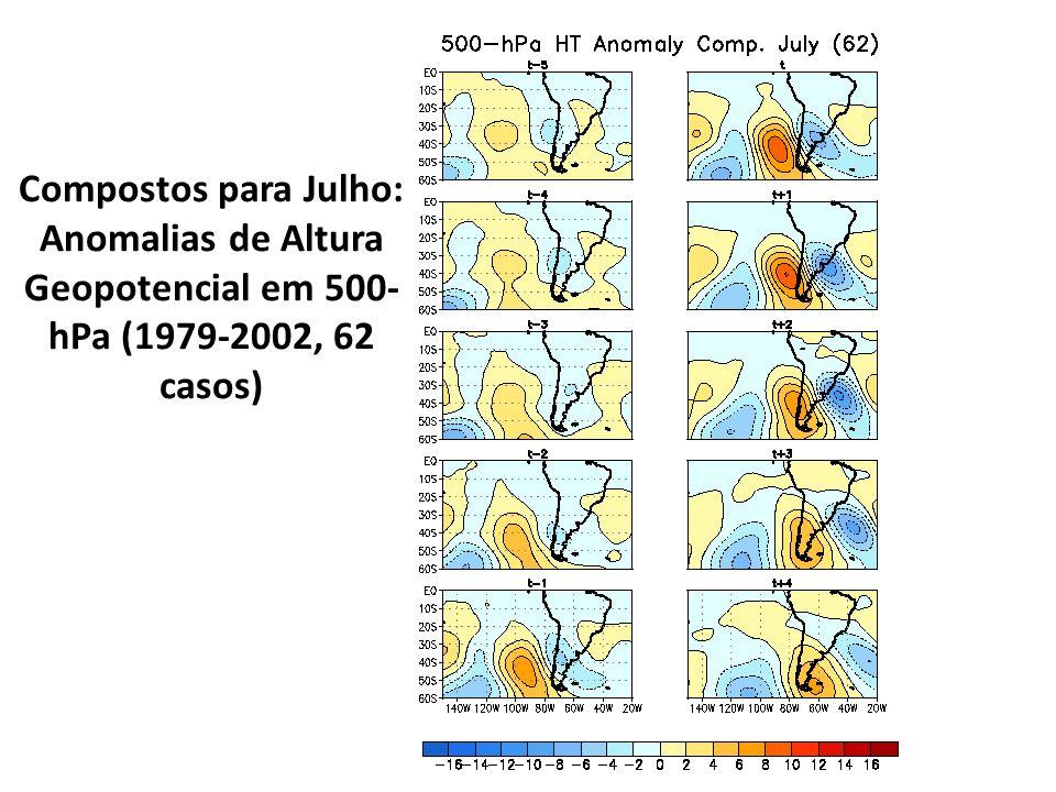 Compostos para Julho: Anomalias de Altura Geopotencial em 500-hPa (1979-2002, 62 casos)
