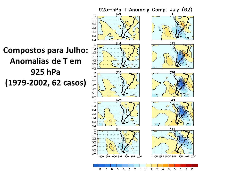 Compostos para Julho: Anomalias de T em 925 hPa (1979-2002, 62 casos)
