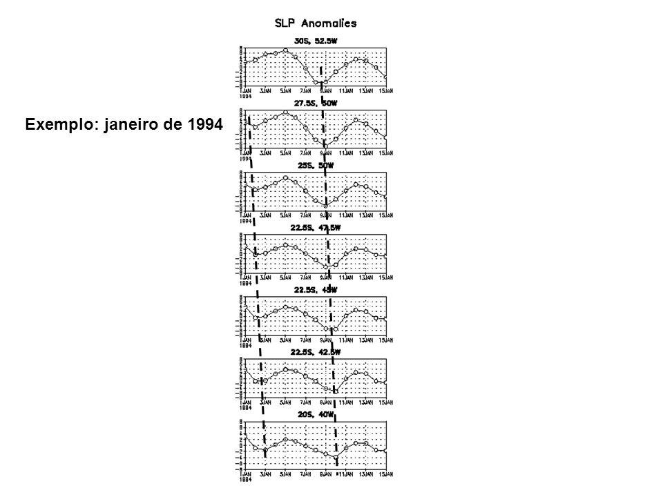 SLP Anomalies: 1-15 January 1994
