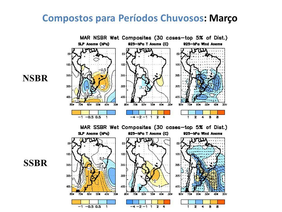 Compostos para Períodos Chuvosos: Março