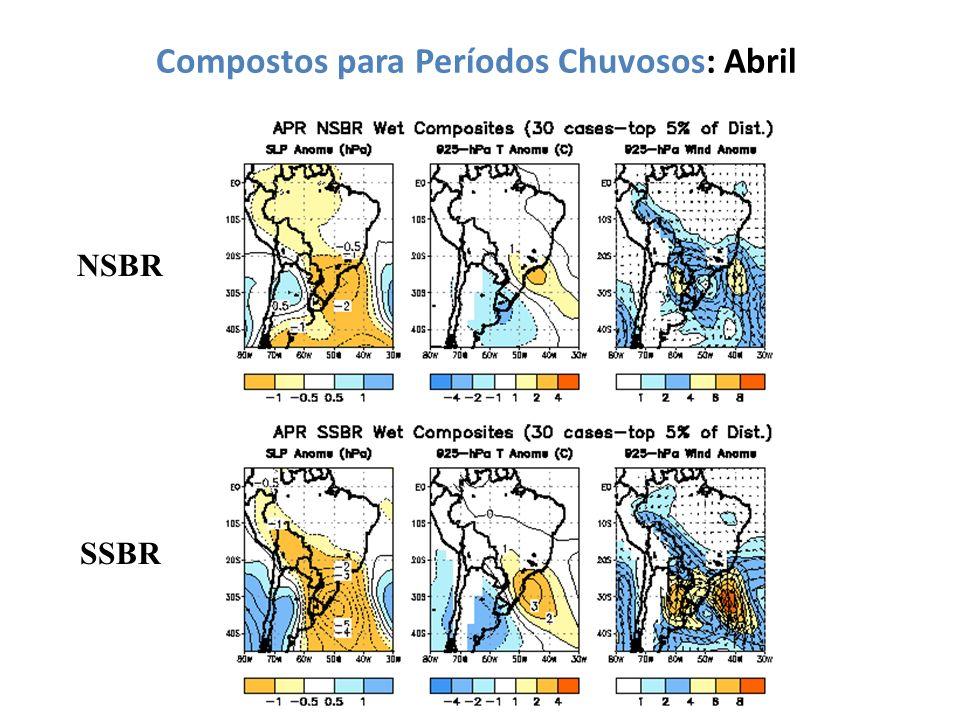 Compostos para Períodos Chuvosos: Abril