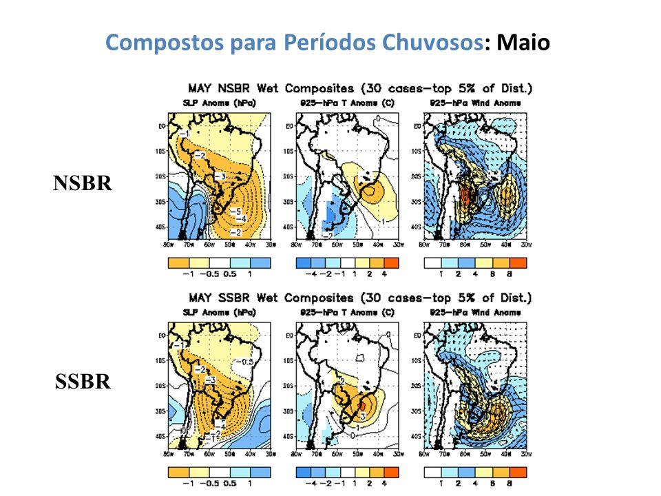 Compostos para Períodos Chuvosos: Maio