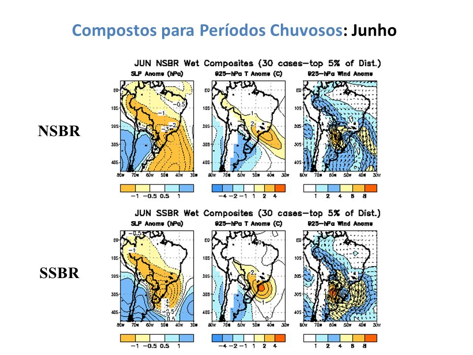Compostos para Períodos Chuvosos: Junho