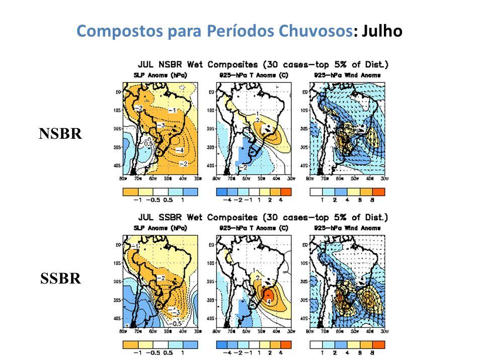Compostos para Períodos Chuvosos: Julho