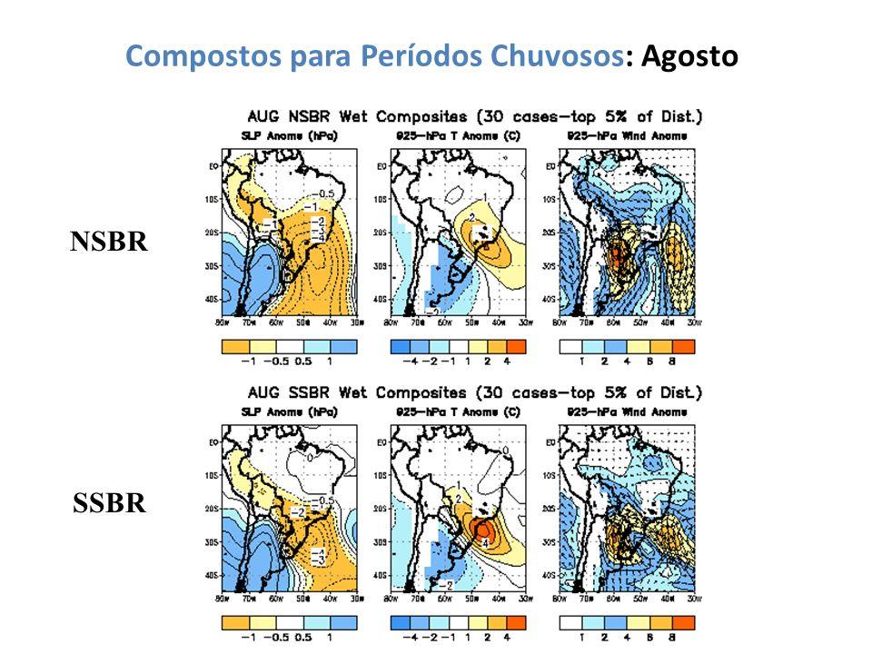 Compostos para Períodos Chuvosos: Agosto