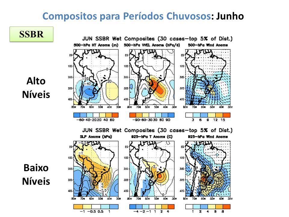 Compositos para Períodos Chuvosos: Junho