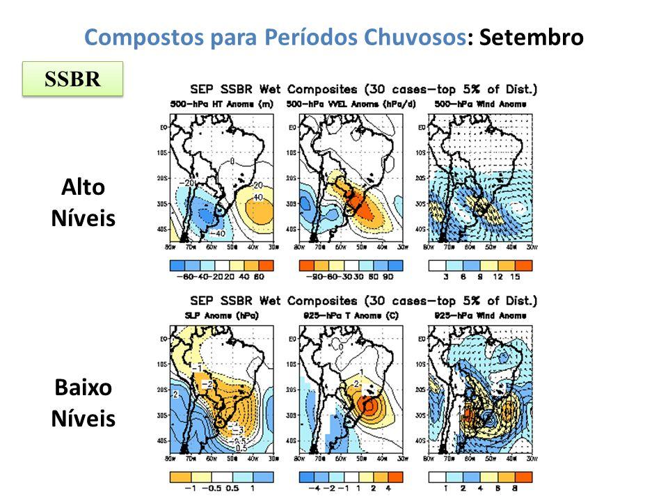 Compostos para Períodos Chuvosos: Setembro